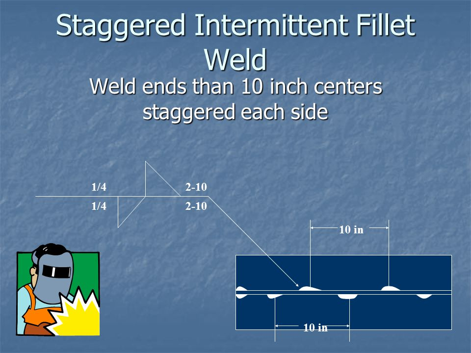 Staggered Intermittent Fillet Weld