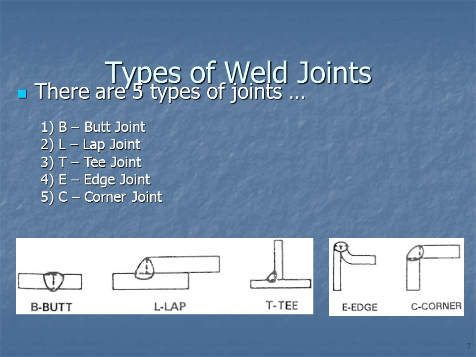 Types of Weld Joints There are 5 types of joints … B – Butt Joint