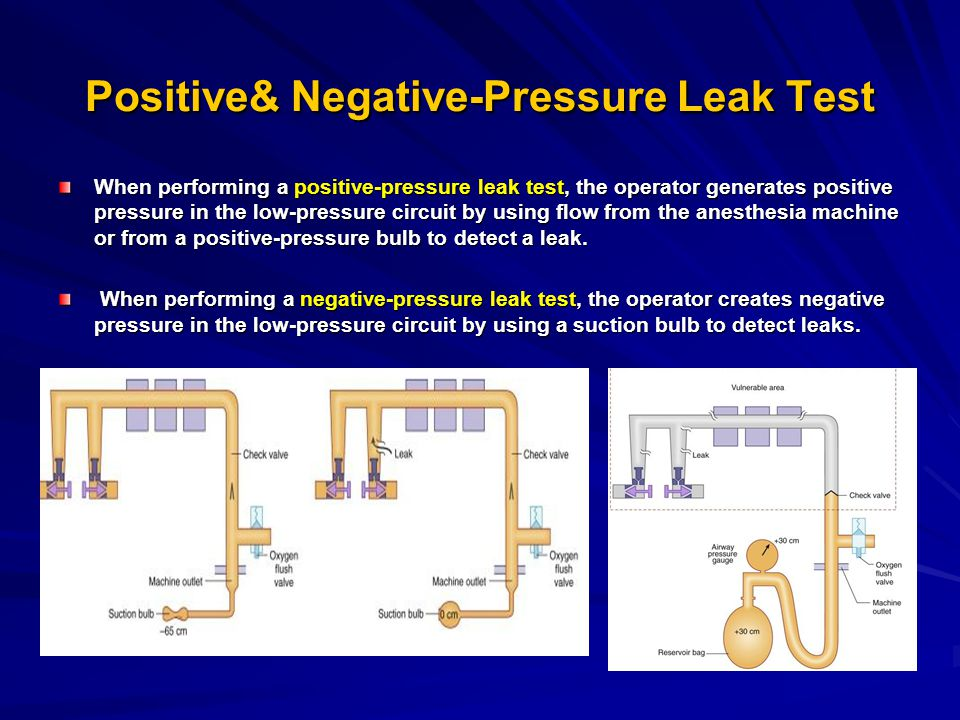 Positive& Negative-Pressure Leak Test