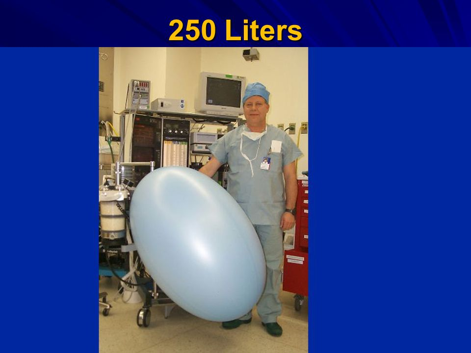 250 Liters
