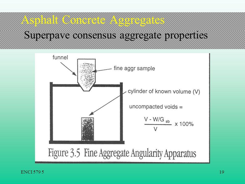 Asphalt Concrete Aggregates Superpave consensus aggregate properties