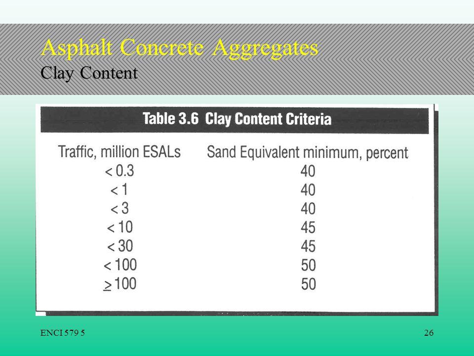 Asphalt Concrete Aggregates Clay Content