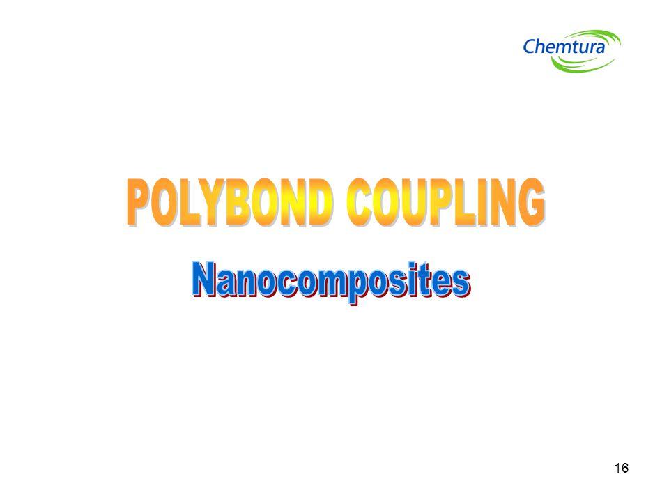 POLYBOND COUPLING Nanocomposites