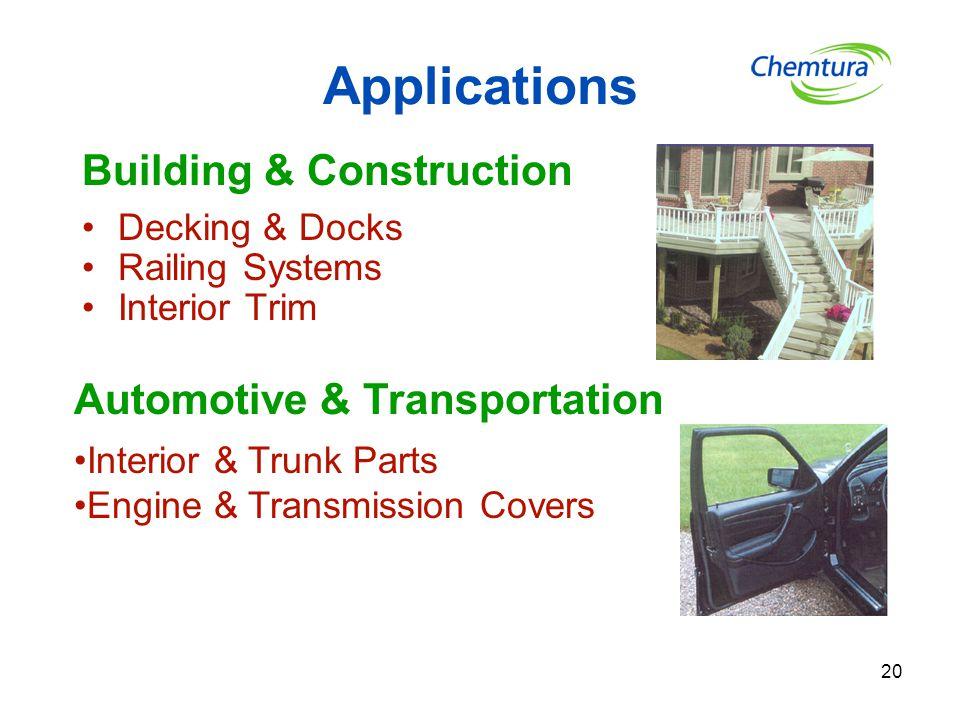 Applications Building & Construction Automotive & Transportation