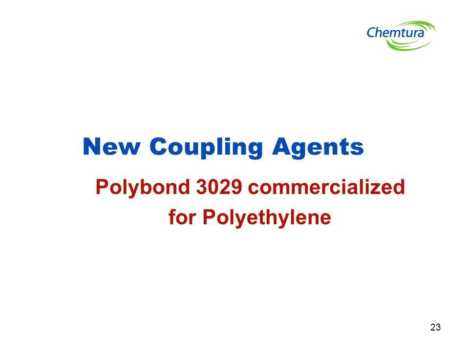 Polybond 3029 commercialized for Polyethylene