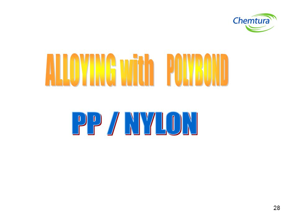 ALLOYING with POLYBOND PP / NYLON