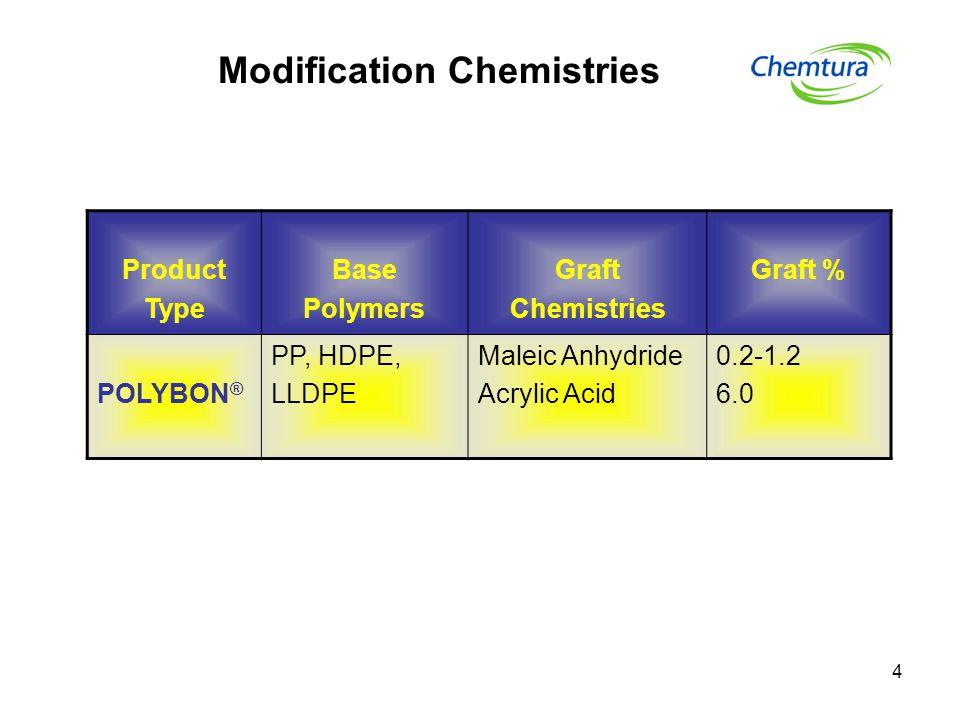 Modification Chemistries