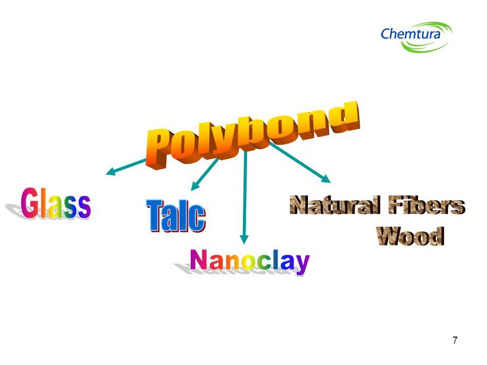 Glass Talc Natural Fibers Wood Nanoclay Polybond