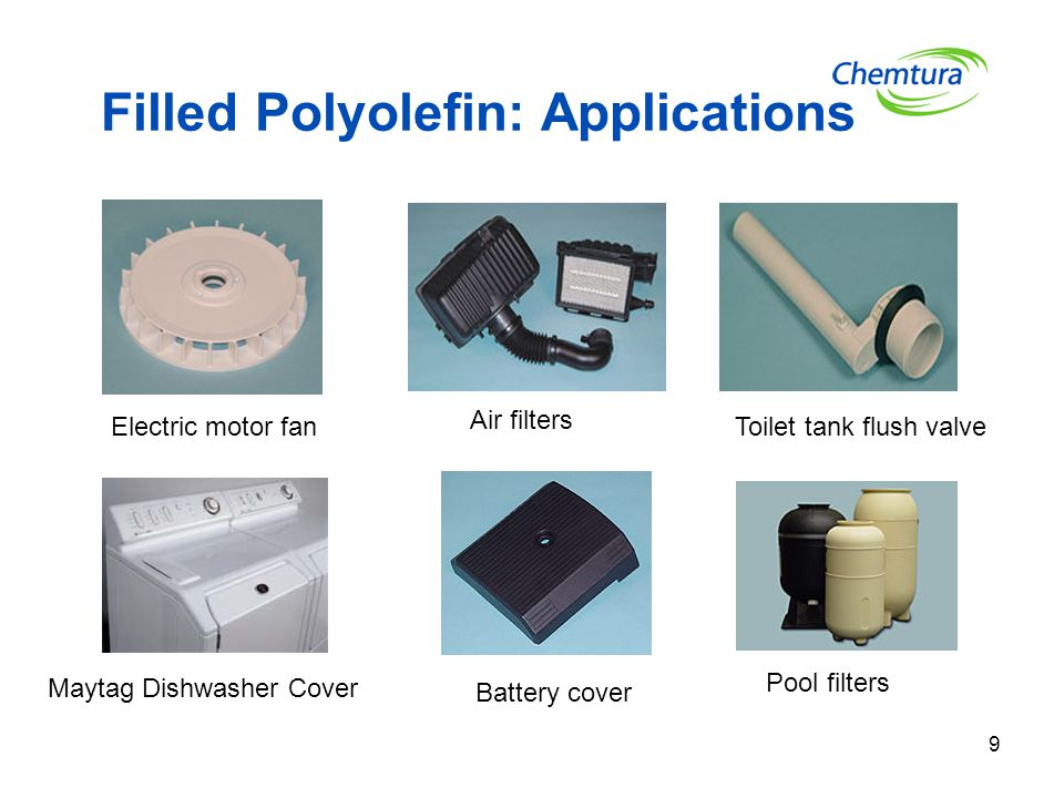 Filled Polyolefin: Applications