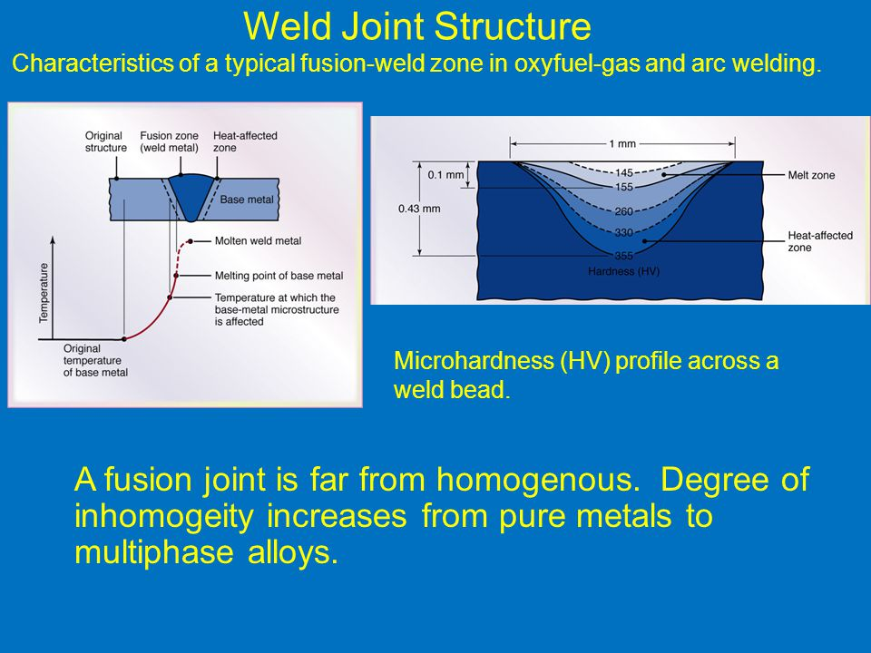 Weld Joint Structure Characteristics of a typical fusion-weld zone in oxyfuel-gas and arc welding.