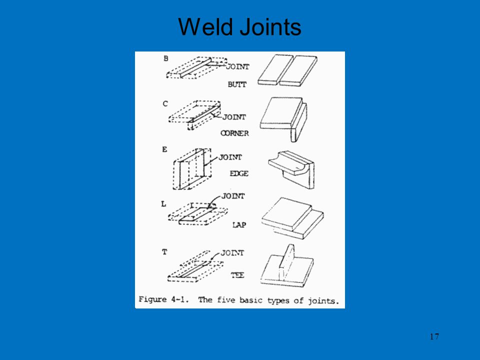 Weld Joints 17