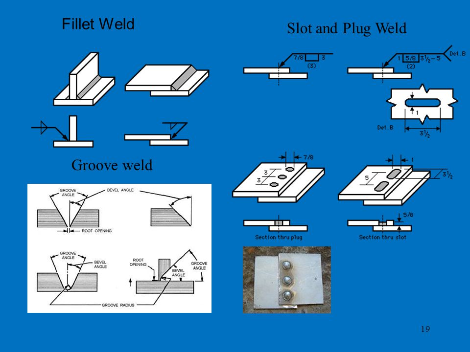Fillet Weld Slot and Plug Weld Groove weld 19
