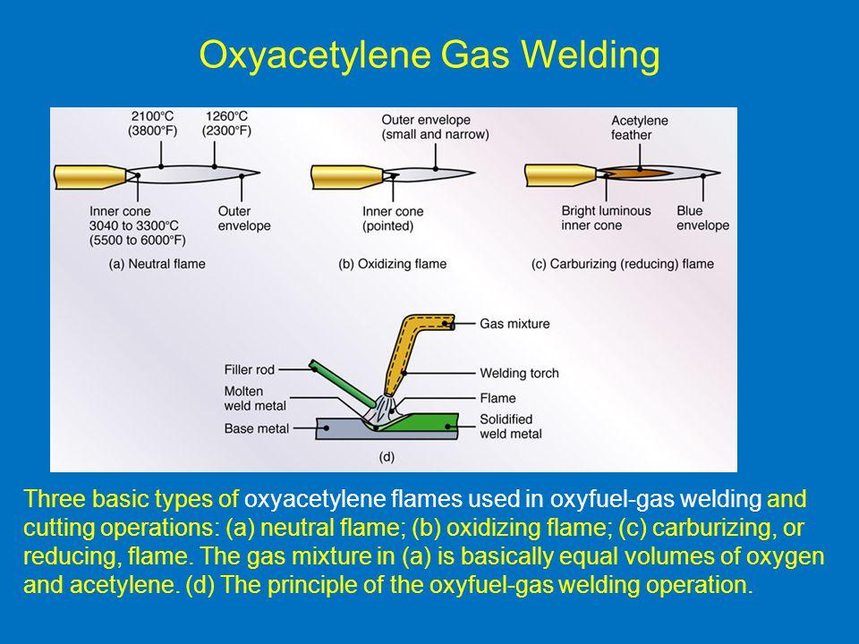 Oxyacetylene Gas Welding