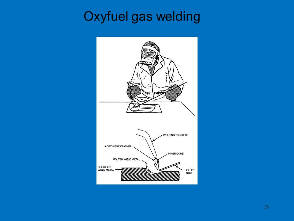 Oxyfuel gas welding 23