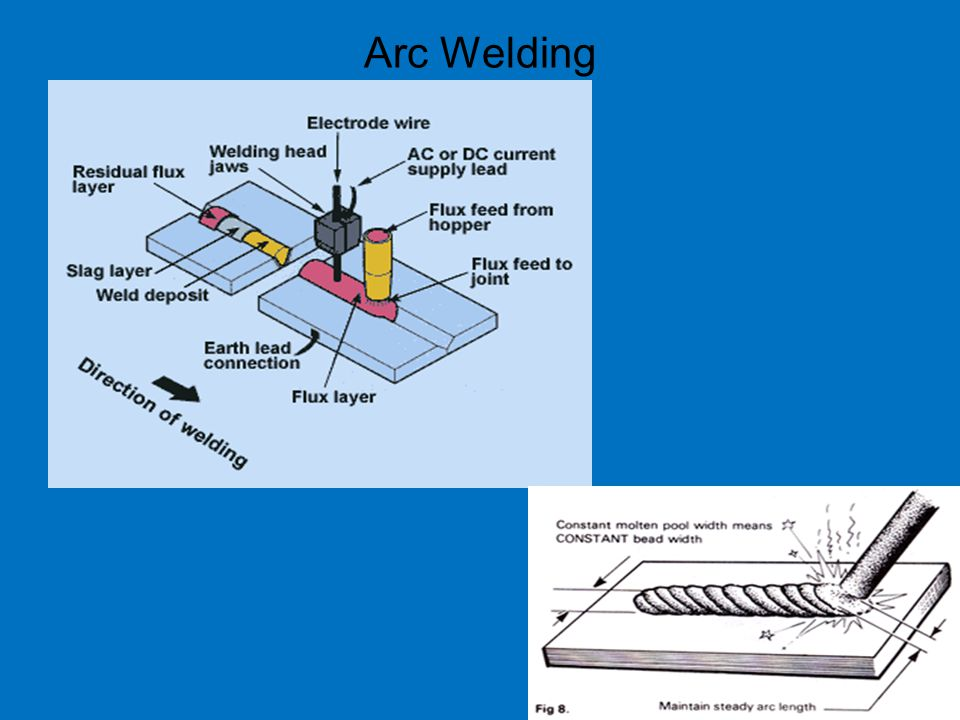 Arc Welding 34