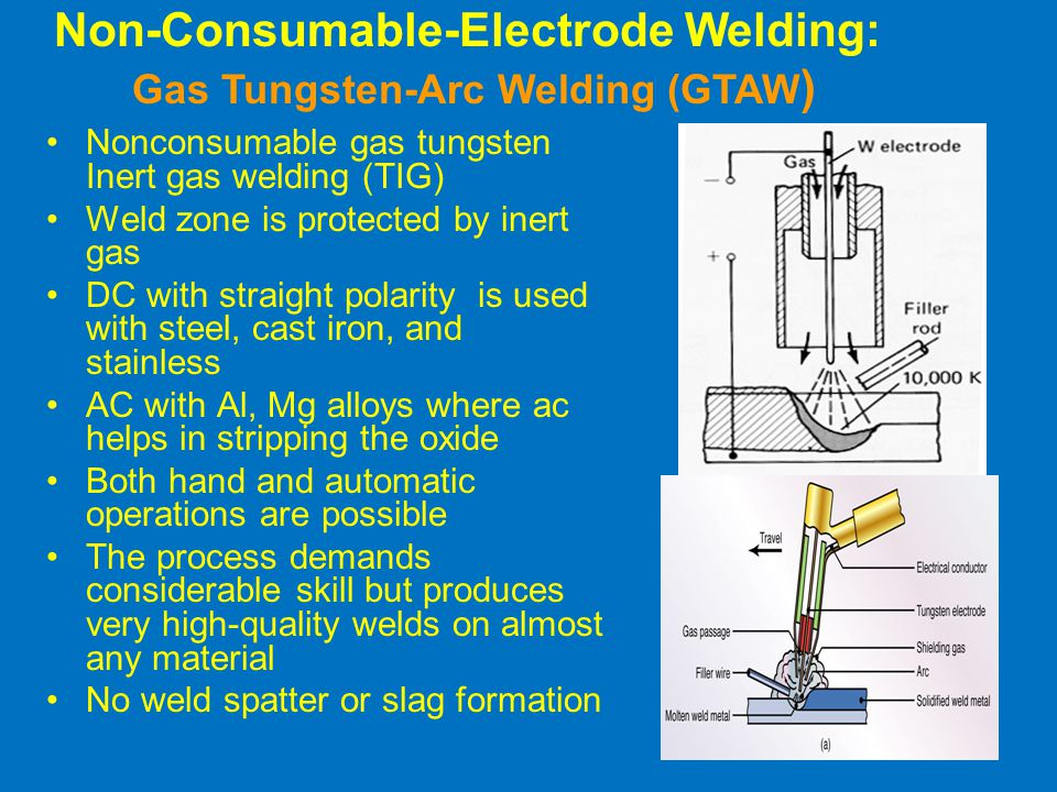 Non-Consumable-Electrode Welding: Gas Tungsten-Arc Welding (GTAW)