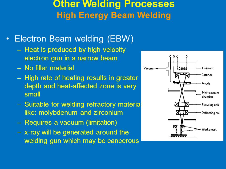 Other Welding Processes High Energy Beam Welding