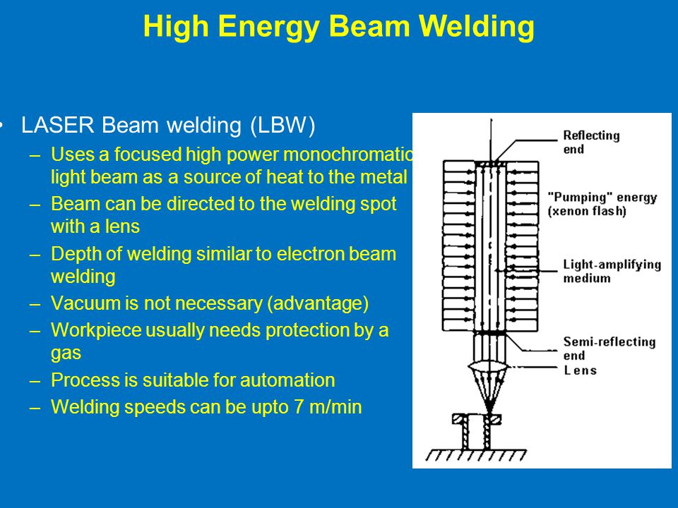 High Energy Beam Welding