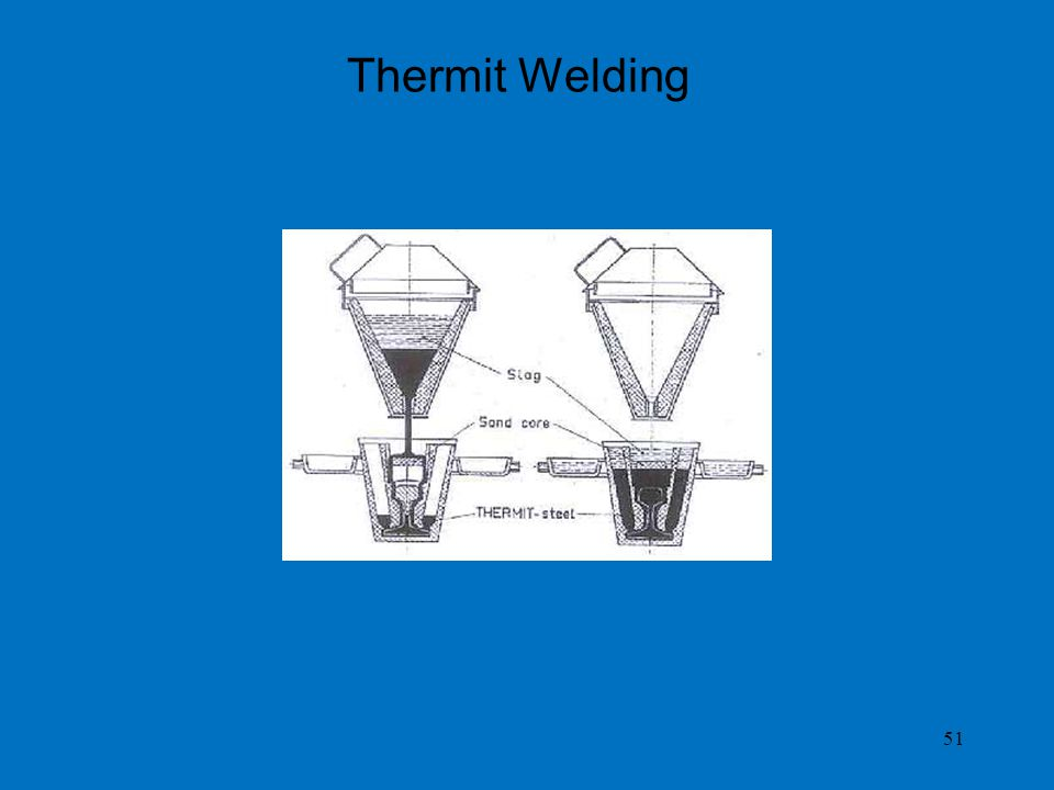 Thermit Welding 51