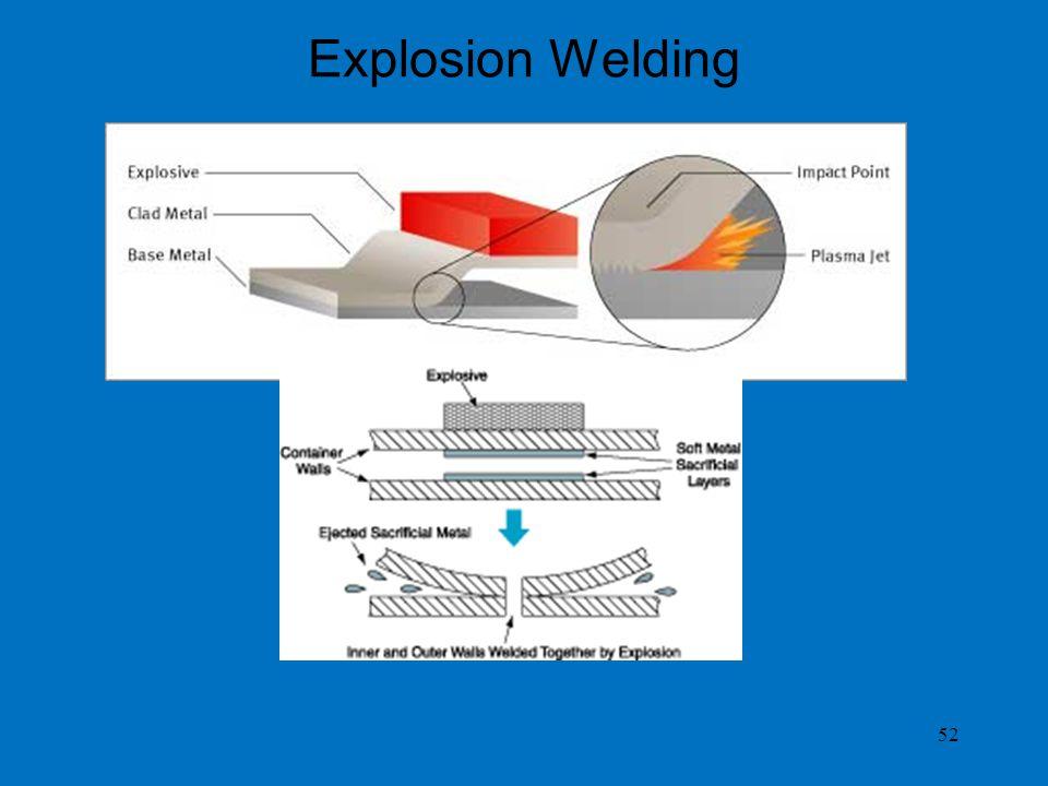 Explosion Welding 52
