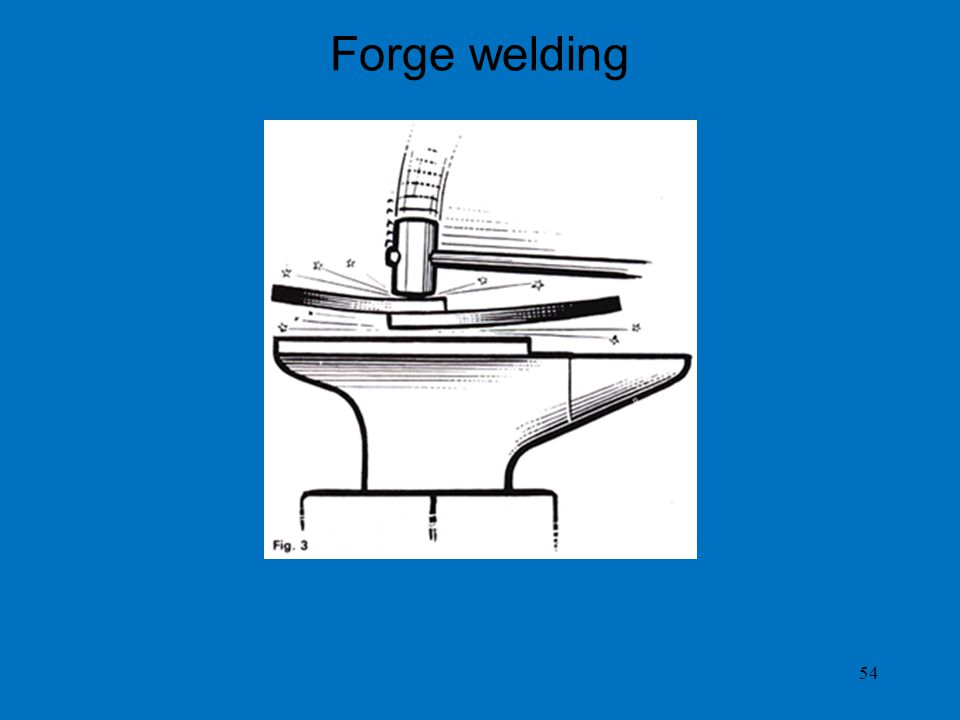 Forge welding 54