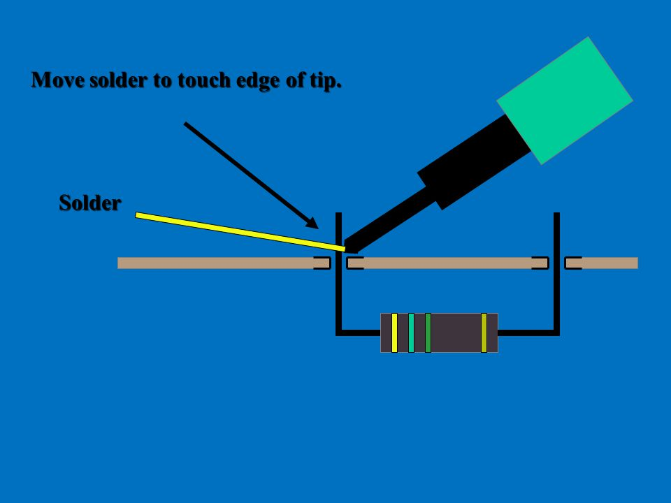 Move solder to touch edge of tip.