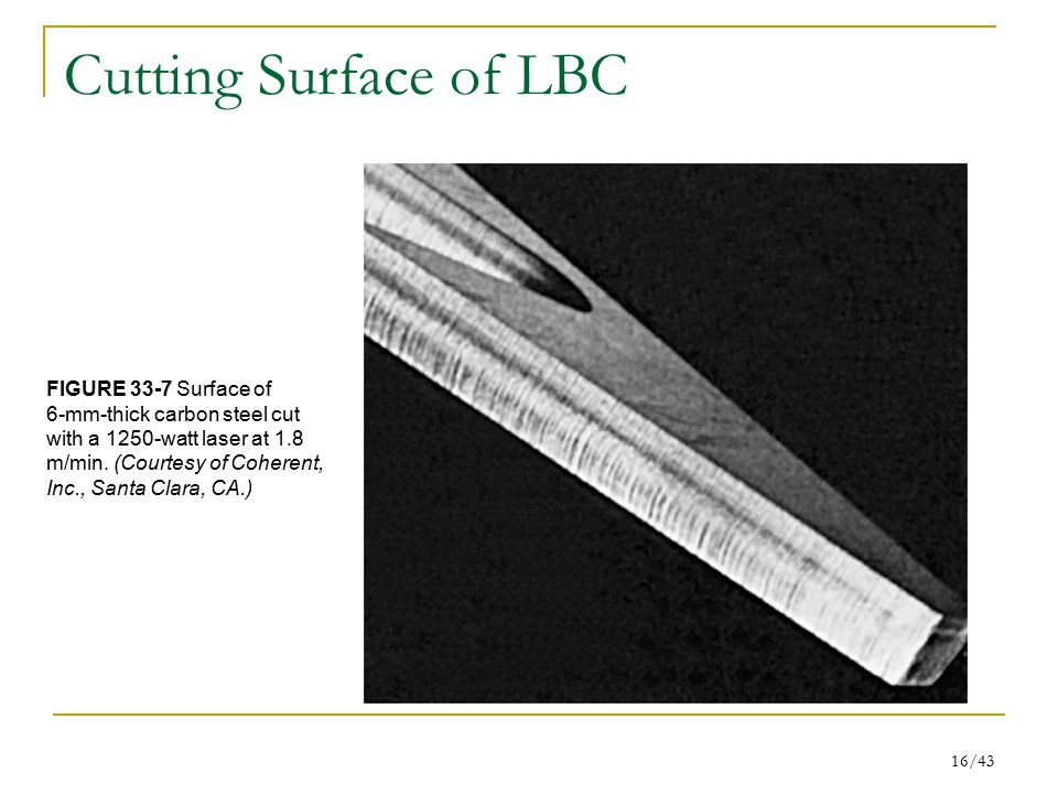 Cutting Surface of LBC FIGURE 33-7 Surface of