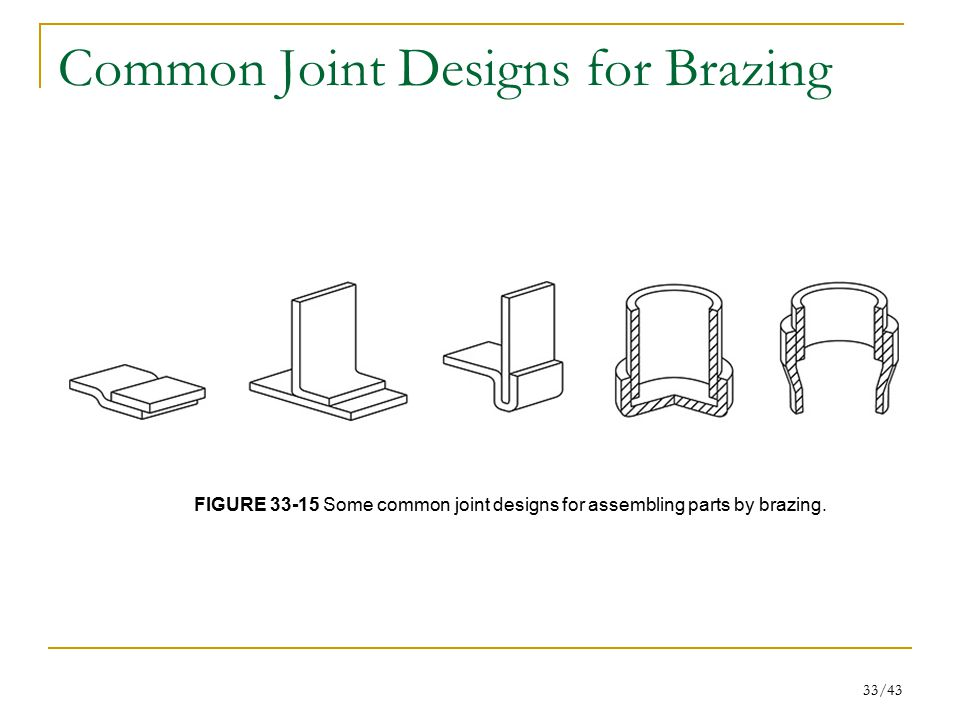 Common Joint Designs for Brazing