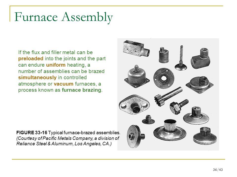 Furnace Assembly