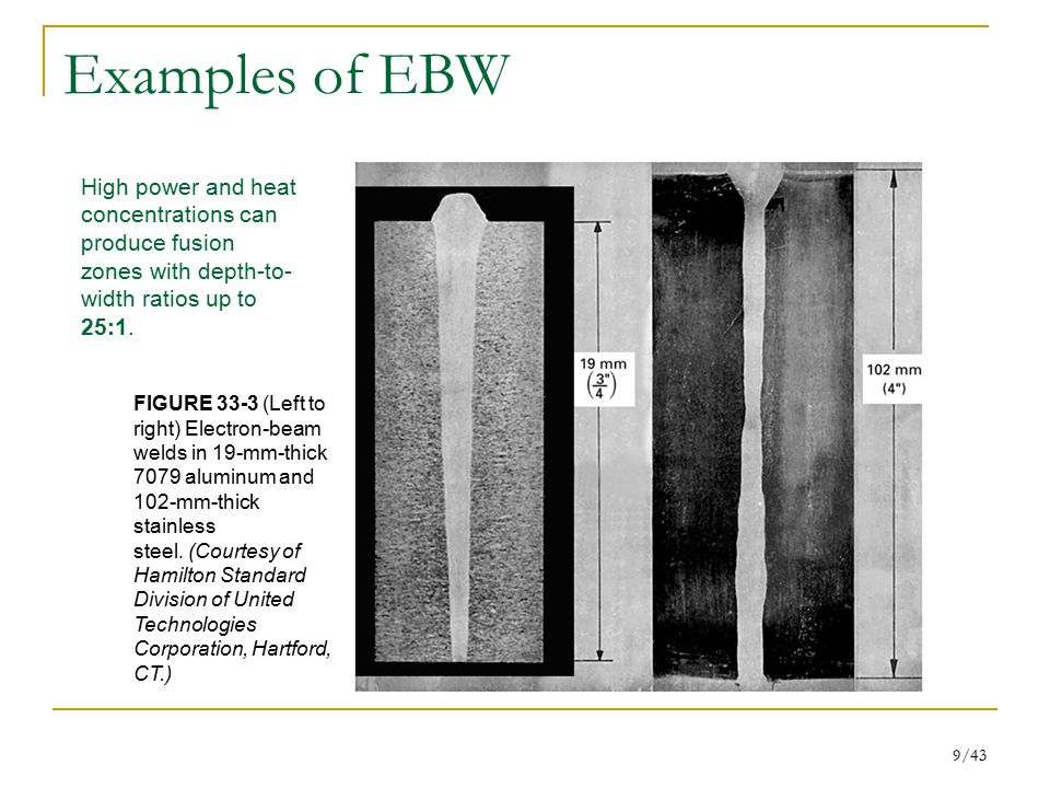 Examples of EBW High power and heat concentrations can produce fusion zones with depth-to-width ratios up to 25:1.
