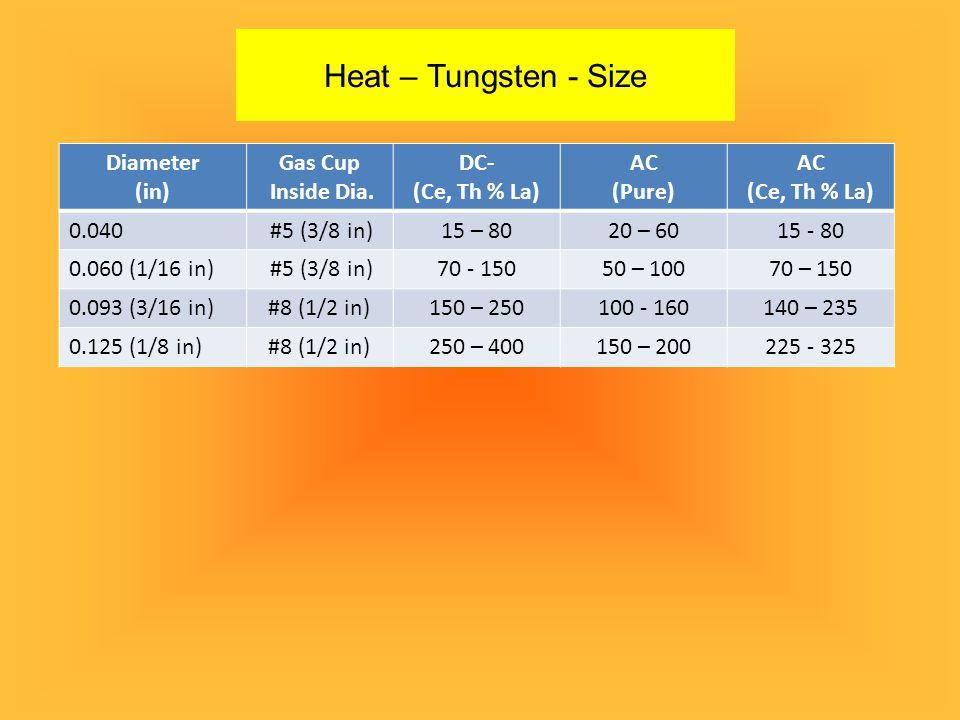 Heat – Tungsten - Size Diameter (in) Gas Cup Inside Dia. DC-