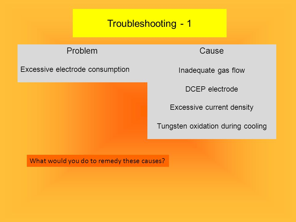 Troubleshooting - 1 Problem Cause Excessive electrode consumption