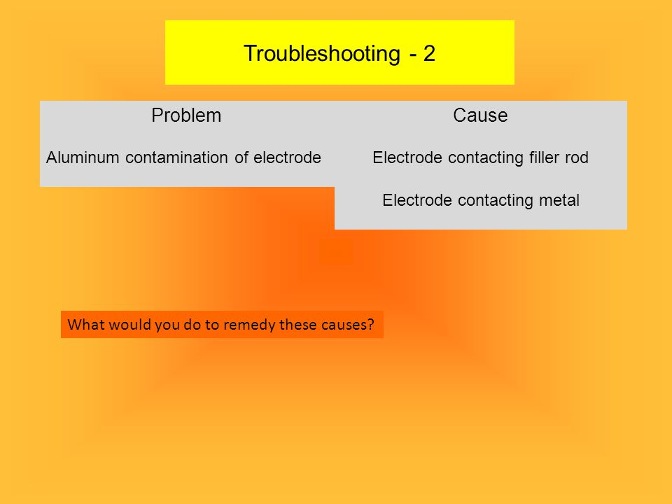 Troubleshooting - 2 Problem Cause Aluminum contamination of electrode