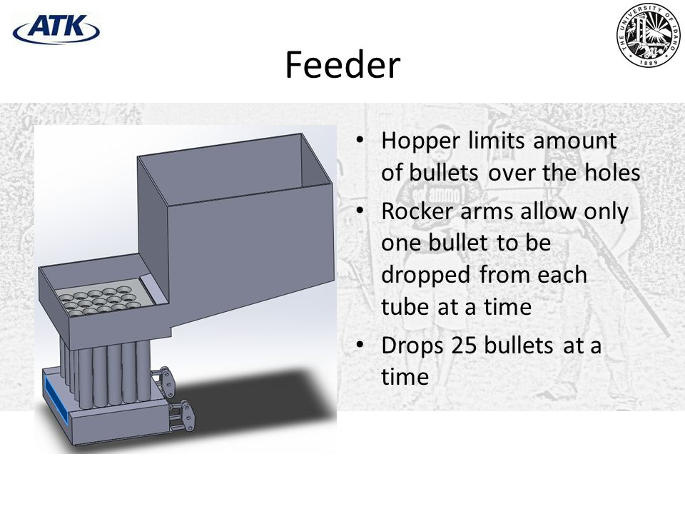 Feeder Hopper limits amount of bullets over the holes
