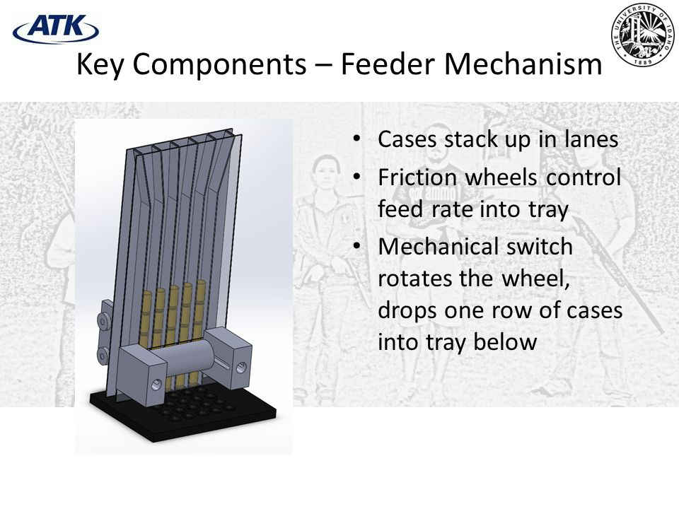 Key Components – Feeder Mechanism