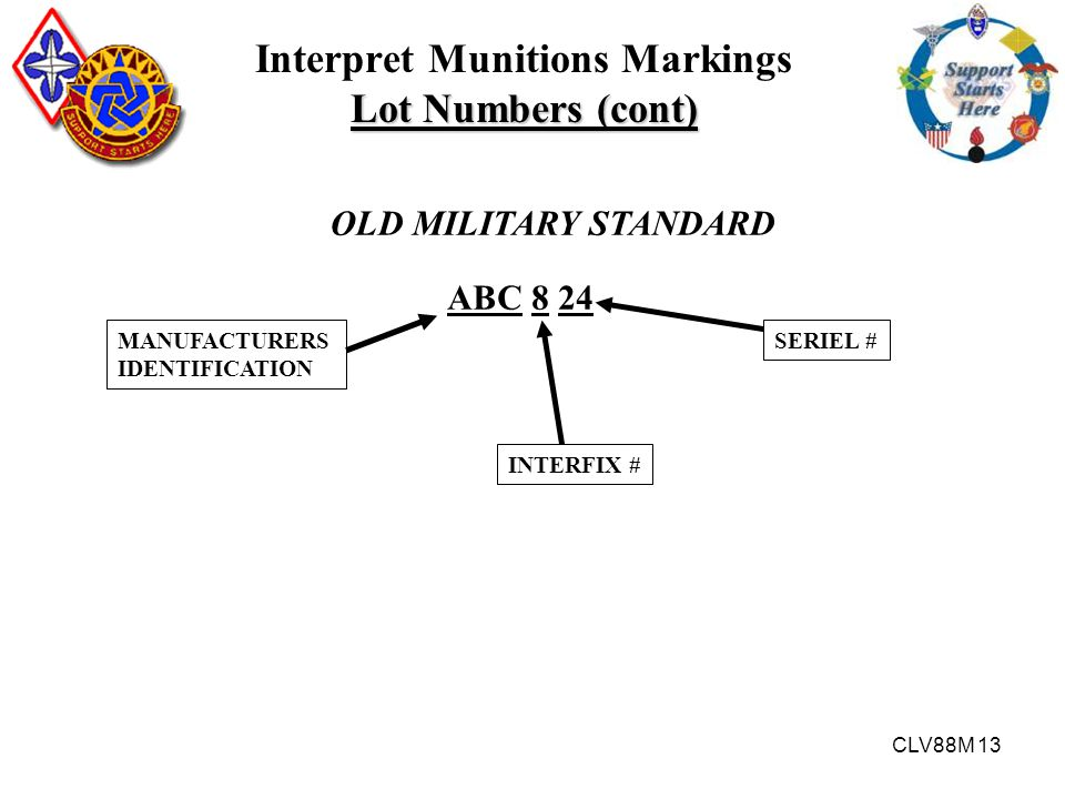 Interpret Munitions Markings Lot Numbers (cont)