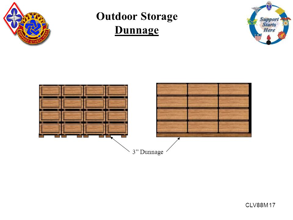 Outdoor Storage Dunnage