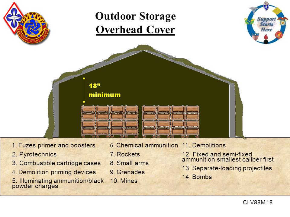 Outdoor Storage Overhead Cover