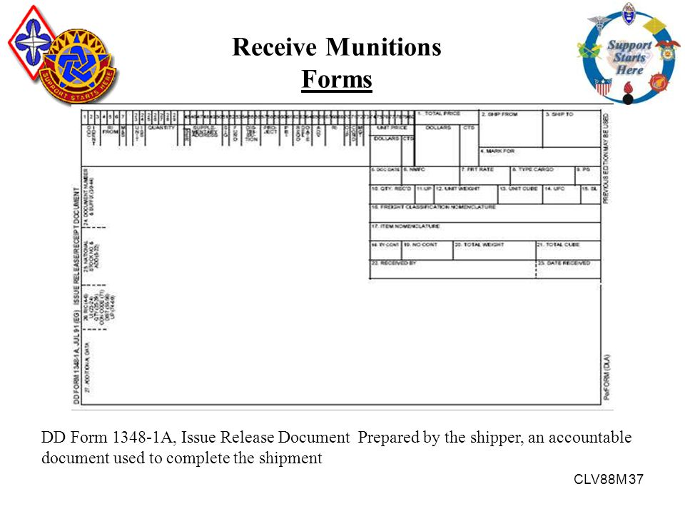 Receive Munitions Forms