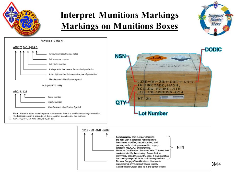 Interpret Munitions Markings Markings on Munitions Boxes