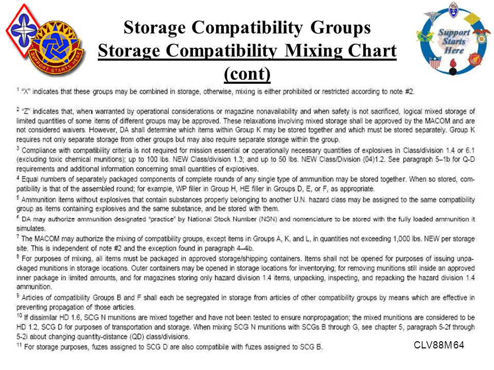Storage Compatibility Groups Storage Compatibility Mixing Chart (cont)