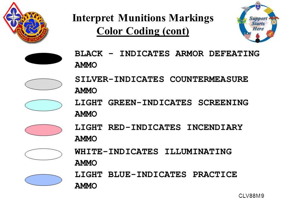 Interpret Munitions Markings Color Coding (cont)