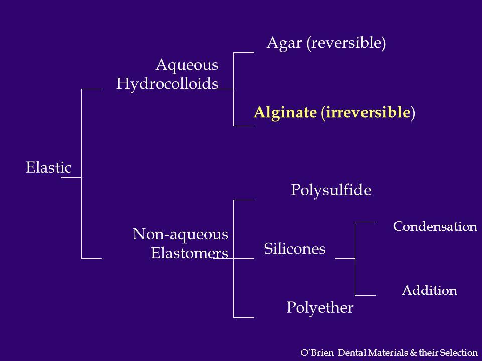 Aqueous Hydrocolloids