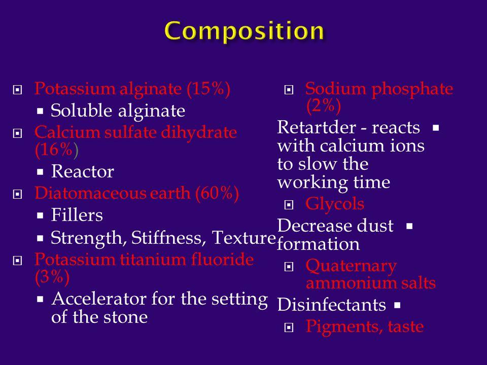 Composition Soluble alginate