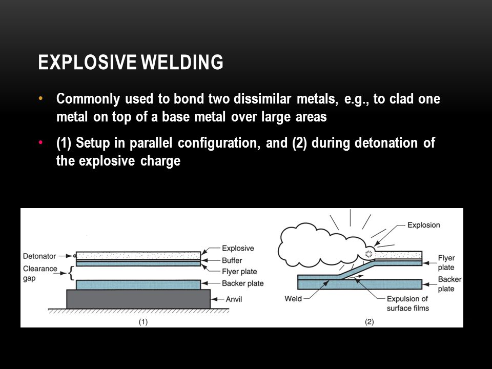 Explosive Welding Commonly used to bond two dissimilar metals, e.g., to clad one metal on top of a base metal over large areas.