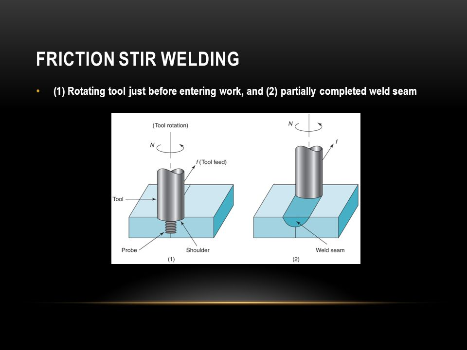 Friction Stir Welding (1) Rotating tool just before entering work, and (2) partially completed weld seam.