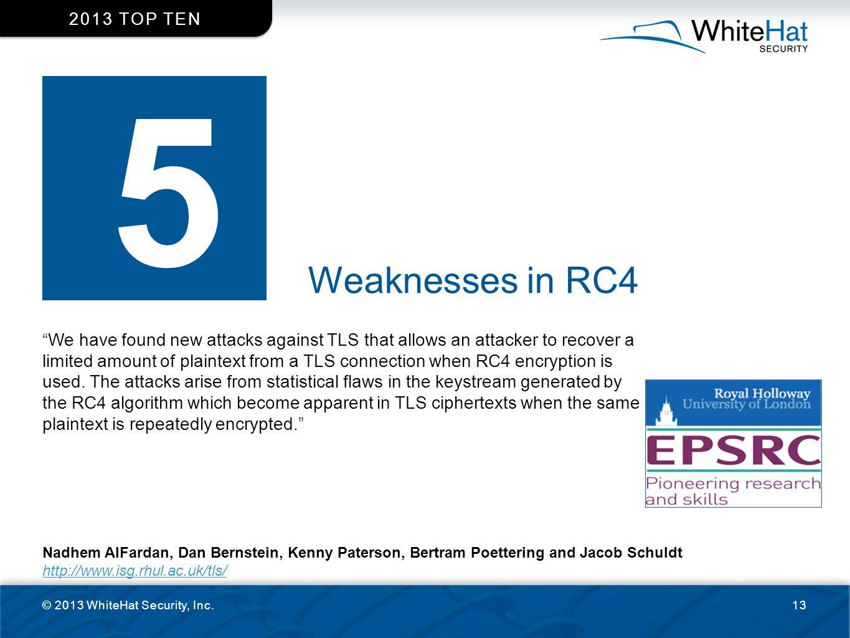 2013 top ten 5. Weaknesses in RC4.