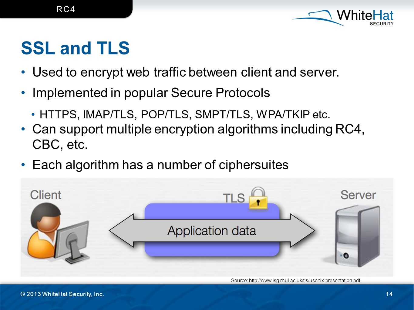 SSL and TLS Used to encrypt web traffic between client and server.
