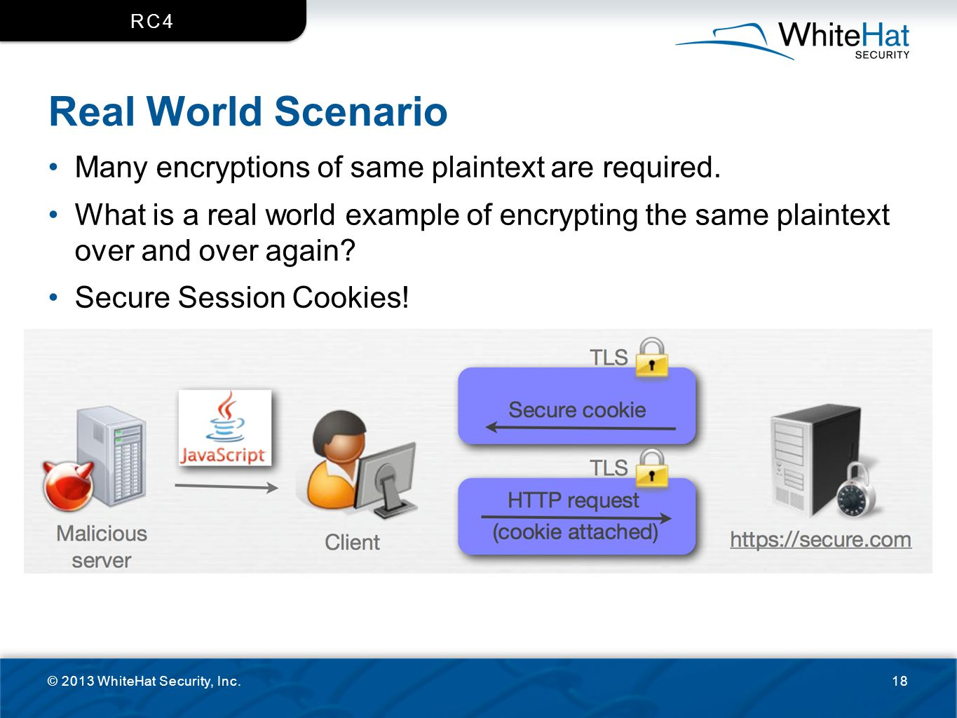 Real World Scenario Many encryptions of same plaintext are required.