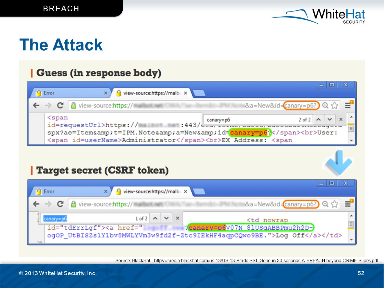 The Attack BReACH © 2013 WhiteHat Security, Inc. matt